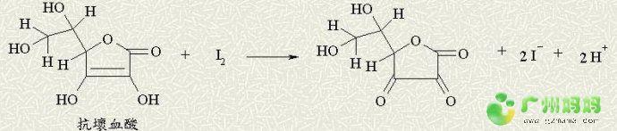 碘元素粒子结构示意图